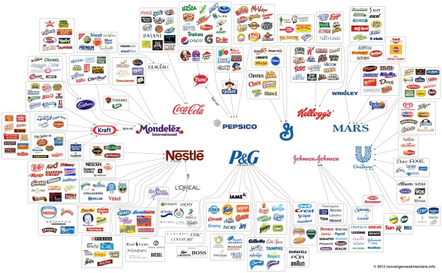 10-Companies-own-The-World.jpg